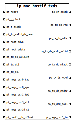 2113 block diagrams ccuart Gallery